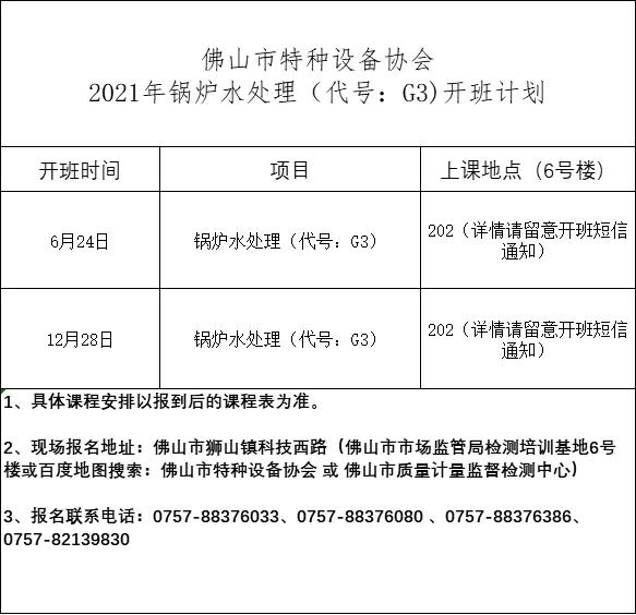 """021年锅炉水处理(代号:G3)全年开班计划"""""""